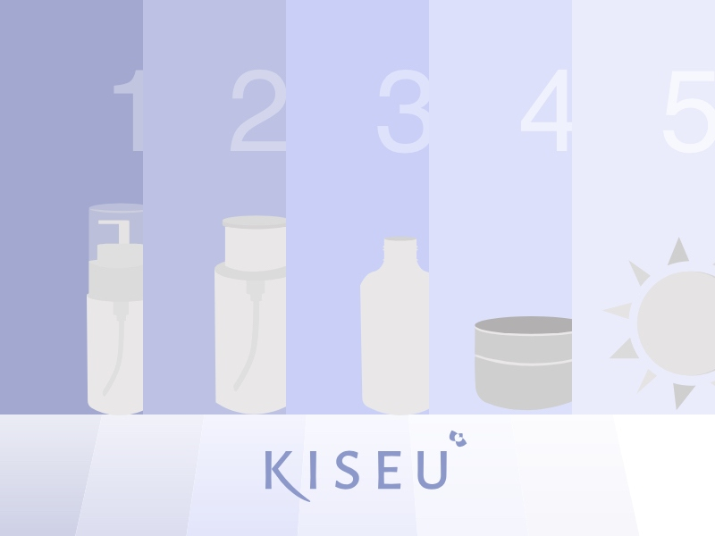 5 Step Korean Skin Care