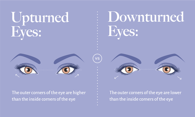 upturned-eye-tips