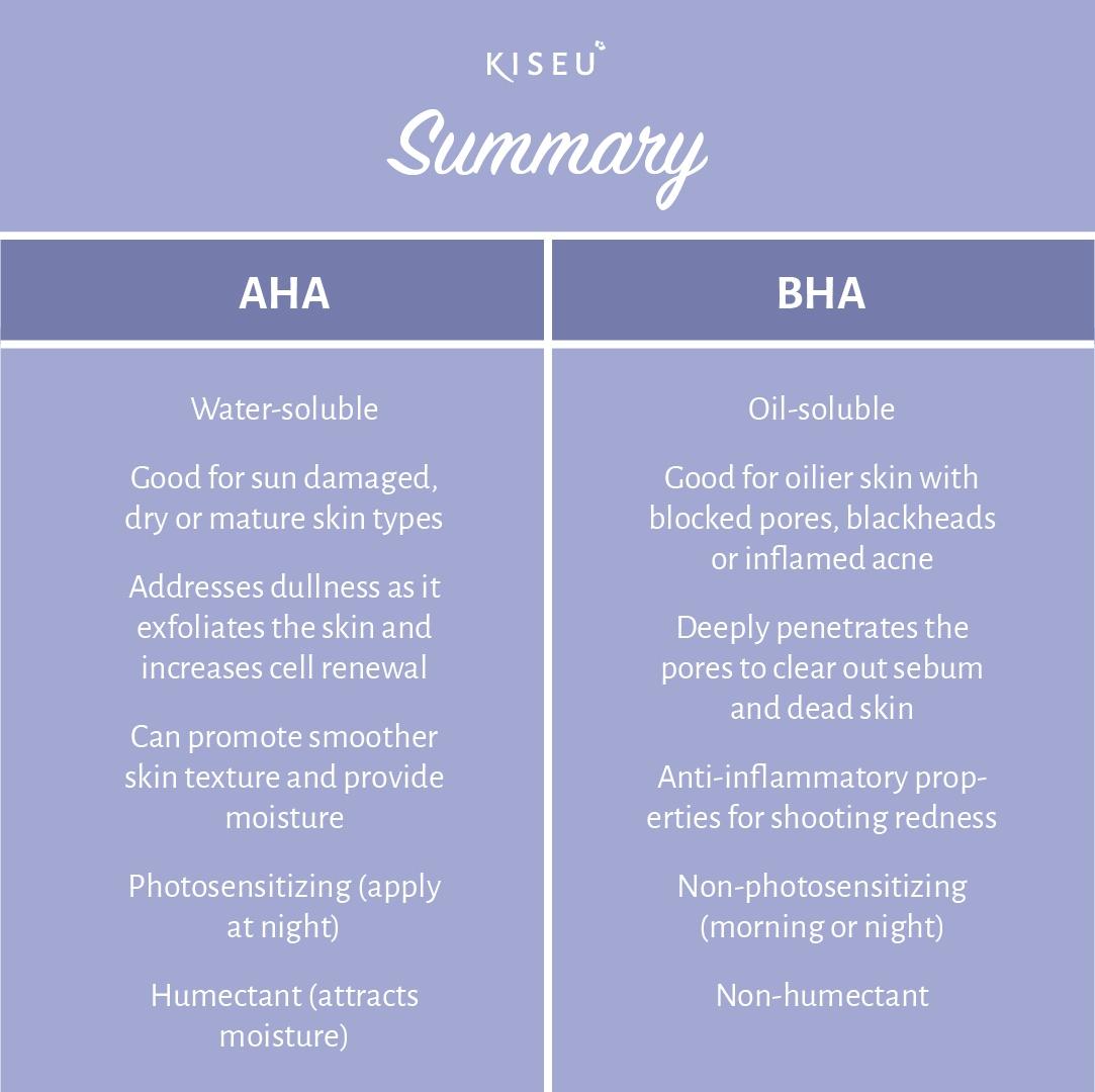 beta-hydroxy-acid-for-skin
